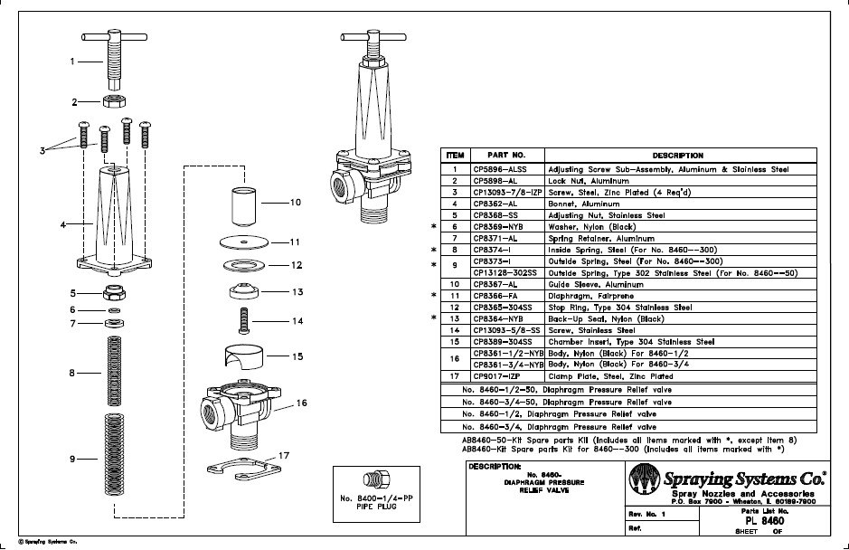 Diaphragm pressure relief valve images how to guide and