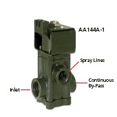 2-Way Electrically Operated Solenoid Valve